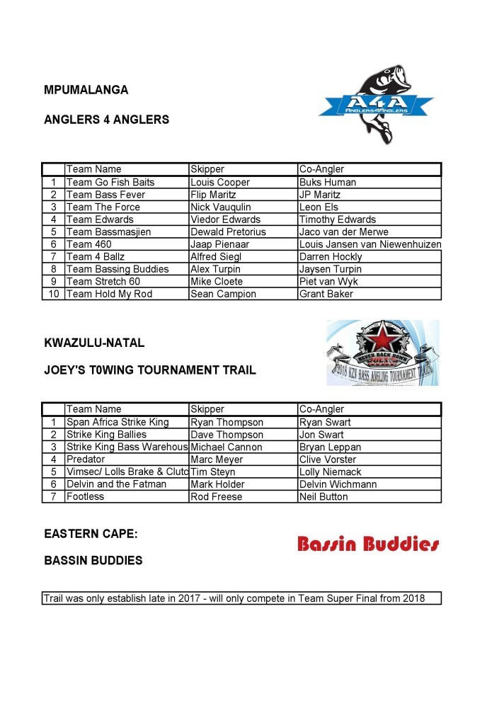 SABBA FINAL ENTRY LIST_Page_2